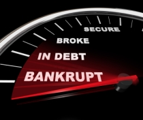 Plunging into Bankruptcy - Financial Speedometer